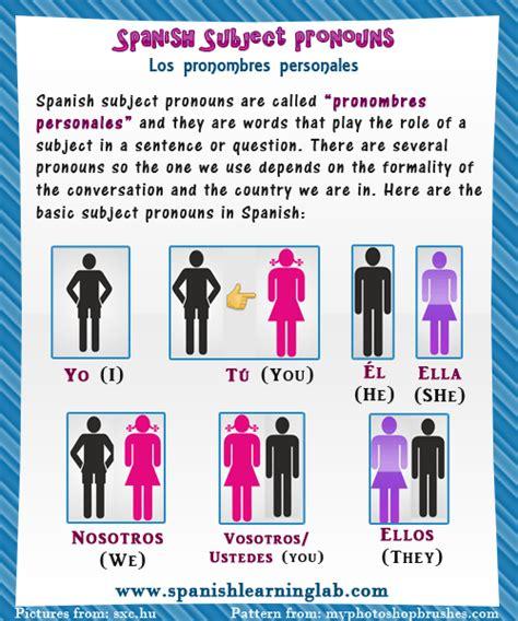 Spanish Pronouns