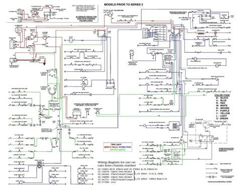 peugeot 205 wiring diagram pdf wiring library