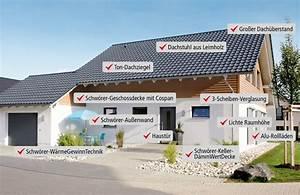 Günstige Fertighäuser Schlüsselfertig Preise : schw rer haus ~ Markanthonyermac.com Haus und Dekorationen