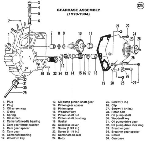 1998 Harley Evo Engine Diagram by Harley Diagrams And Manuals