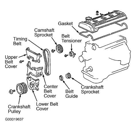 diagrams wiring 4afe engine diagram best free wiring diagram