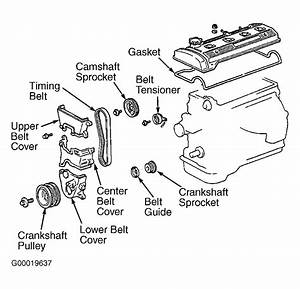1994 Toyota Camry Fan Belt Repair