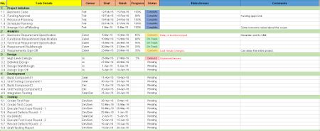 simple project plan template excel project planning