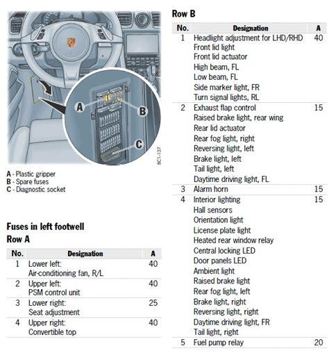 2002 Porsche Boxster Fuse Box by Page 235 2013 2016 Boxster Manual Porsche Imanuals