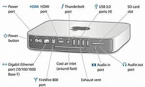 Super Compact Design The Apple Mac Mini  Thunderbolt
