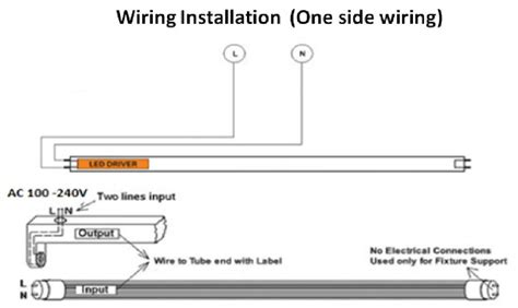 From Fluorescent Led Wiring by Philips Lighting T8 Led