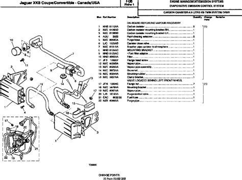 Jaguar Xj8 Engine Diagram by 2002 Jaguar Xj8 Engine Diagram Jaguar Auto Wiring Diagram