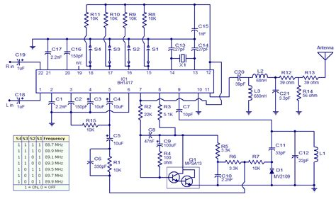Stereo Transmitter Todays Circuits Engineering