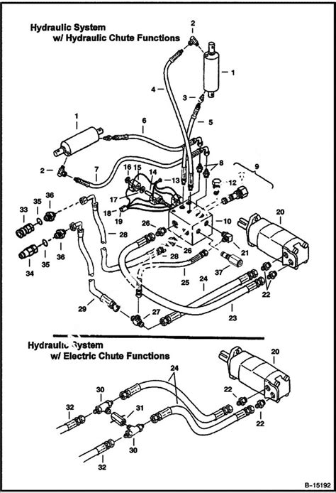 763 Bobcat Hydraulic Diagram by Bobcat