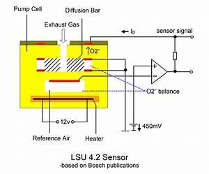 Bosch 5 Wire Wideband O2 Sensor Wiring Diagram