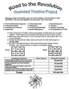printables american revolution timeline worksheet causes