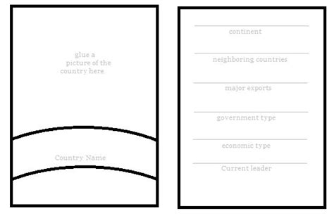 diy geography trading card template   neat