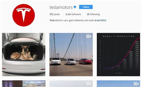 top   loved automakers  social media