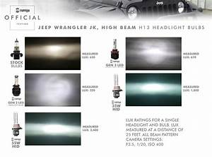 Comparing Gen 3 Led Headlight Bulbs To Gen 2 Bulbs And Hid Bulbs Inside A Jeep Wrangler Jk
