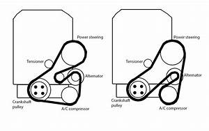 Volvo V70 Drive Belt Replacement  1998-2007