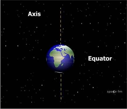 Seasons Space Fm Astronomy Animation