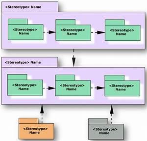Uml Diagrams  Part 1