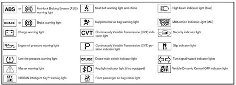 nissan maxima warningindicator lights  audible