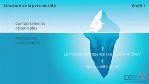 Enn U00e9agramme Type 1 - Structure De Personnalit U00e9