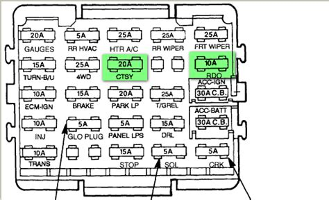 1992 Chevy Suburban Fuse Box Diagram by I A 1994 Chevy Silverado The Radio And Clock