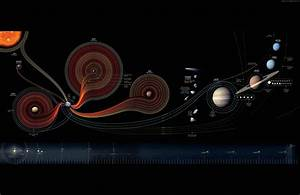 Wallpaper solar system, map, National Geographic, Space #12613