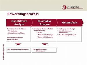 Unternehmensbewertung Berechnen : vorgehen bei der unternehmensbewertung ~ Themetempest.com Abrechnung