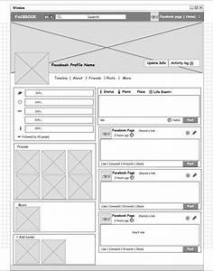 social network profile page wireframe mockup builder With social network profile template