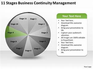 Business Intelligence Architecture Diagram Powerpoint