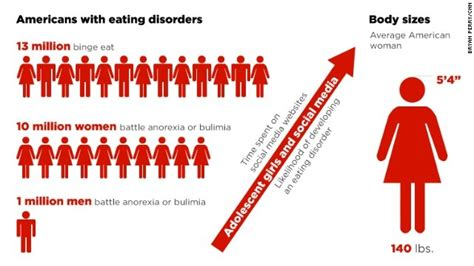 anorexia nervosa home