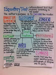 Text Features  Expository Text  Anchor Chart From
