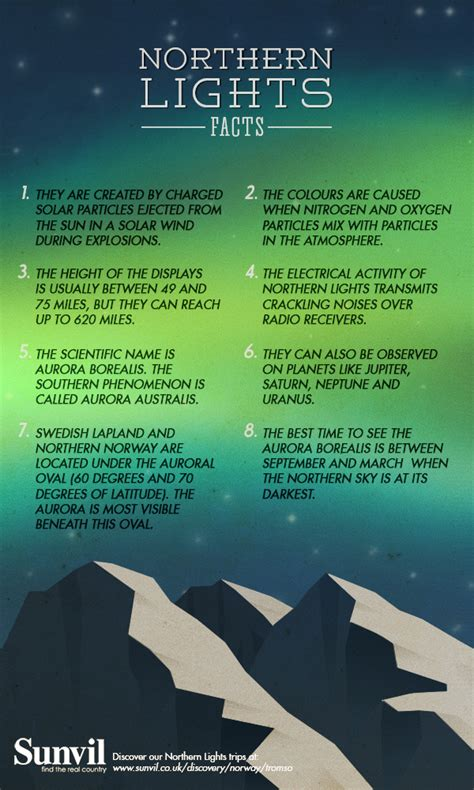 facts about the northern lights 8 northern lights facts an infographic sunvil