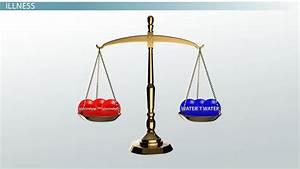 Lake Erie Water Level Chart Water Electrolyte Imbalance Water Ionizer