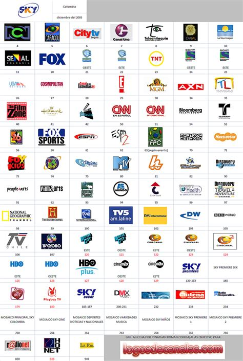 Anime Channel Sky Cable Grilla De Sky Colombia Diciembre De 2003 Archivo