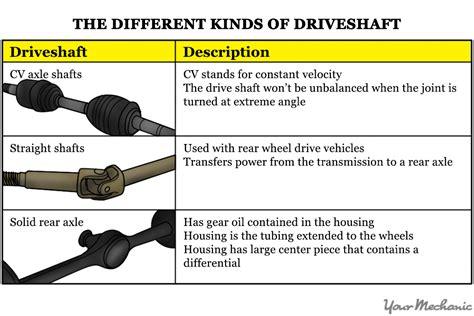 How To Lubricate A Driveshaft
