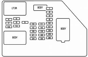 Chevrolet Avalanche  2008  - Fuse Box Diagram