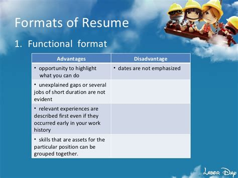 When Is Chronological Resume Not Advantageous by When Is A Chronological Resume Not Advantageous Cover
