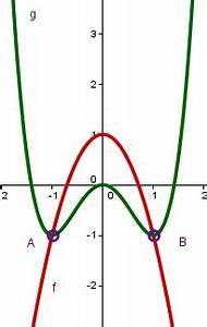 Schnittpunkt Mit Y Achse Berechnen Lineare Funktion : schnittpunkte von funktionen lernen mit serlo ~ Themetempest.com Abrechnung