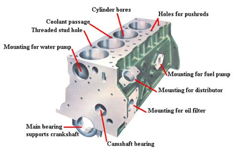 maxima nissan 2013 mechanical engineering components of automobile engine