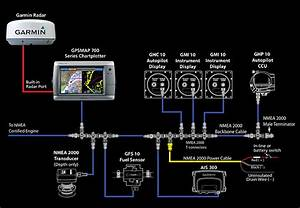 Garmin 19 Pin Nmea 0183 Gpsmap   Pinout Cable And Connector Diagrams