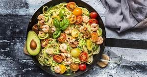 What Is The Keto Diet  U2014 And Is It Right For You