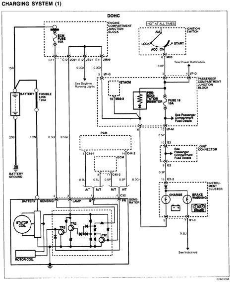 Hyundai Sonata Ignition Coil Wiring Diagram Online