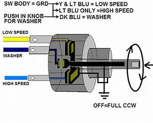 20 Inspirational 5 Pole Ignition Switch Wiring Diagram
