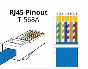 Wiring Diagram Of Rj45