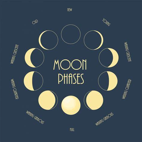 volg het magische ritme van de maan en kom dichter bij je