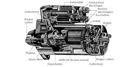 démarreur de voiture d 233 marreur voiture fonctionnement panne r 233 parer ou changer