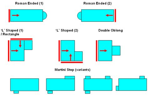 common pool sizes about roll a slat swimming pool covers