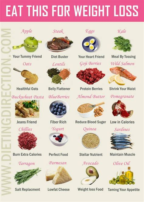 cuisine weight watchers weight loss food guide finding a list of healthy foods to