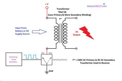 Look Importantbook Inverter Sine Energy