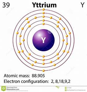 Symbol And Electron Diagram For Yttrium Stock Vector