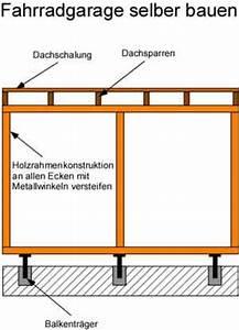 Holzunterstand Selber Bauen : holzunterstand bauanleitung zum ~ Whattoseeinmadrid.com Haus und Dekorationen